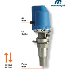 Oil Master Air Operated 5:1 Oil Pump