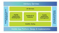 Advisory on IT Services