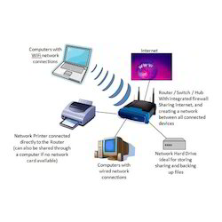 Networking Setup Solutions