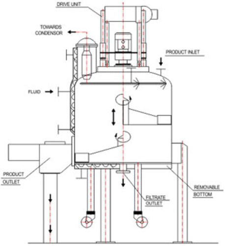 pressure filter diagram agitated nutsch filter - view specifications & details of ...
