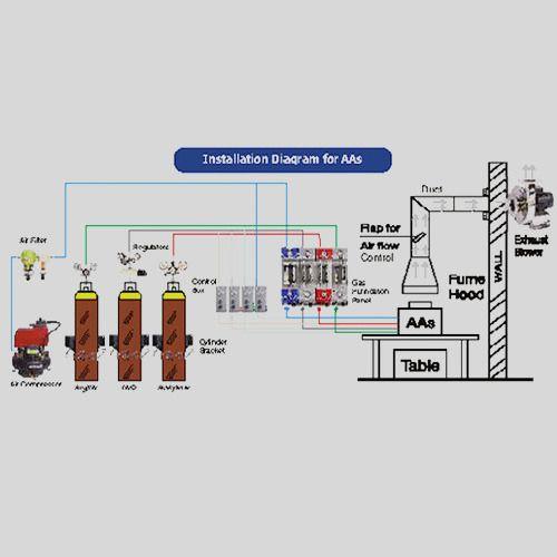 Lpg gas diagram wiring diagram installation diagram for aas installation diagrams for lpg gas rh indiamart com car lpg gas kit diagram lpg gas system diagram asfbconference2016 Images