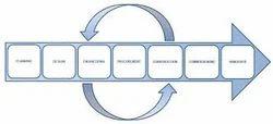Engineering Procurement Construction Services