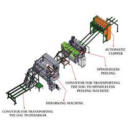 CNC Spindleless Line Machine