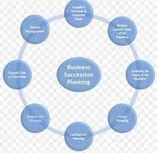 Succession Planning Direct Tax Advisory Service