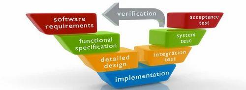 Software Development, Software Development Services - Petrel