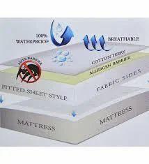 Cotton Terry PU Laminated Fabric