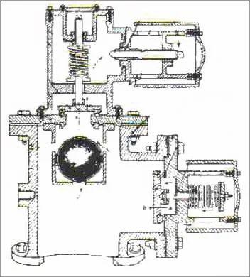 Shiva Industries