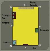Residential Vastu Services - Vastu For Kitchen Consultants ...