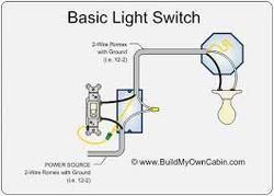 Basic Electricity Wiring - Nilza.net