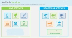 Bus Booking, Movie Booking, Insurance Payment, Bill Payment