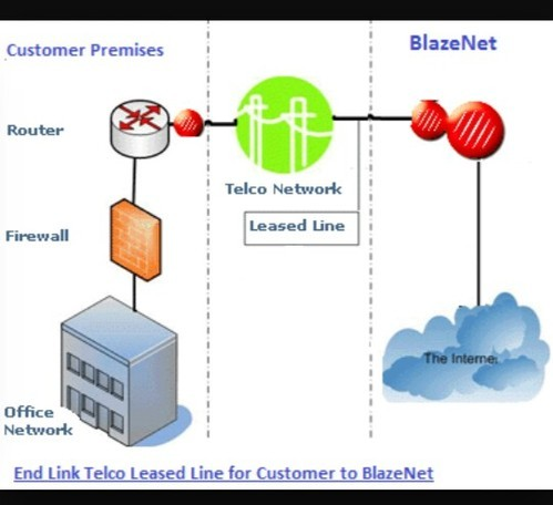 Leased Line Wire Less Connection In Bhandup West Thane Tikona