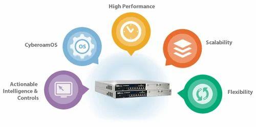 Cyberoam Next-Generation Firewalls & Cloud Management Service