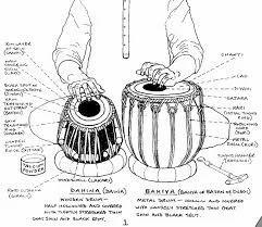 Tabla Music Schools