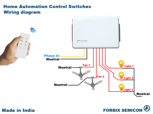 home automation system forbix semicon co manufacturer in cv rh indiamart com Home Theater Wiring Diagram of Design Home Theater Wiring Diagram of Design