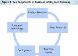 Upgrade Roadmaps (Enterprise Solutions)