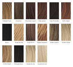 Manufacturer of Dying Hair & Hair Colorings by Indian Bhargav Teja ...
