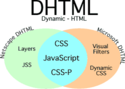 Html & Dhtml Training Services
