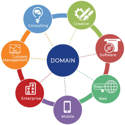 Technology Management Image: Information Technology Domain