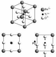 Barium Titanate & Calcium Tartanate Manufacturer from Mumbai