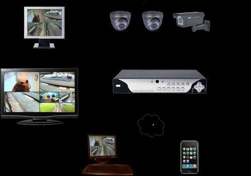 cctv installation training cctv installation services. Black Bedroom Furniture Sets. Home Design Ideas