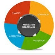 Application Maintenance Service