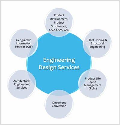 Engineering Design Services Engineering Design Services I Gate Mumbai Id 7001798362