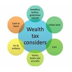 Wealth Tax Valuation