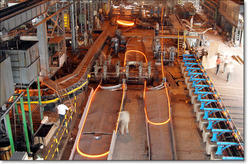 Steel Re-Rolling Mill Plants