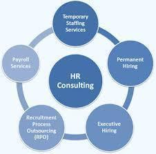 """1,205 Replies to """"How to start and run your own job consultancy in India."""""""