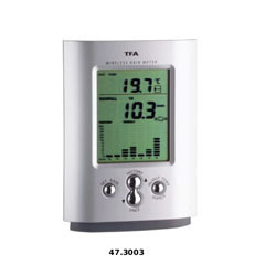 Radio Controlled Rain-Gauge