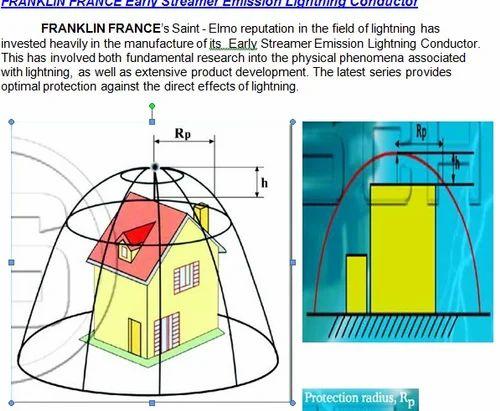 Lightning trading system