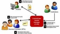 ControlCase Healthcare Solutions