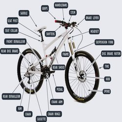 Bicycle Spare Parts, Cycle Accessories, Bicycle Spare ...