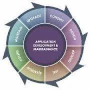 Web-Enabling Legacy Applications