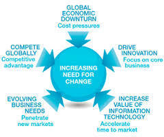 Strategic outsourcing and business model definition ppt video.
