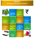 Fee Collection Management Software