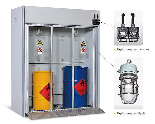 Explosion Proof Waste Chemical Storage