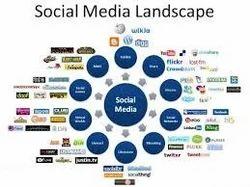Social Networking Site Development
