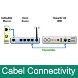 Cable Internet Connectivity