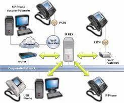 Epabx & Data Line Work