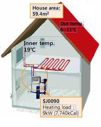 Central Heating System At Best Price In India