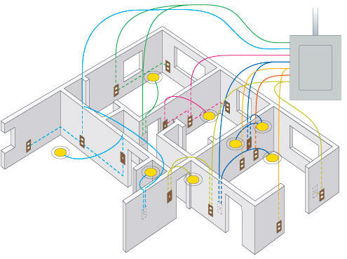 Residential Electrical Circuits - Merzie.net