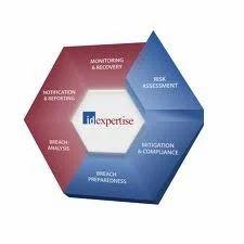 HIPAA/HITECH Assessments