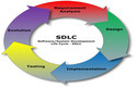 Software and Database Application Development Services