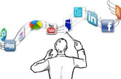 Online Social Community Management