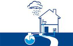 Rainwater Harvesting Consultant And Contractor