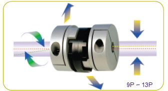 Oldham Coupling - View Specifications & Details of Flexible