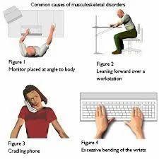 Musculo-Skeletal Disorders