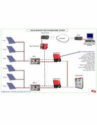 Solar Inverter Monitoring Solution
