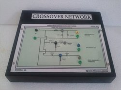 Crossover Frequency N/W For Loud Speaker